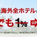 楽天トラベルの海外ホテル利用で5%ポイントバックに改善されました。